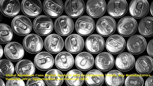Global Aluminum Cans Market Analysis with Development Trends'