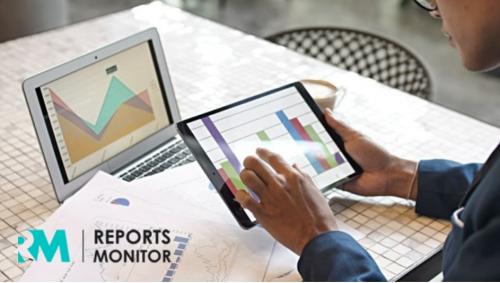 Account Based Marketing (ABM) Software Market'