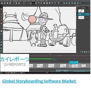 Global Storyboarding Software Market Forecast 2018 - 2025'