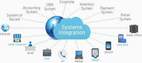 System Integration'