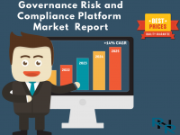 Governance Risk And Compliance Platform Market