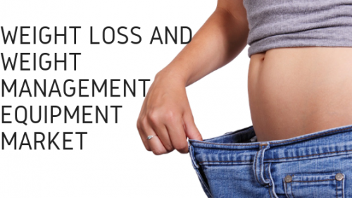 Weight Loss and Weight Management Equipment Market By Diet B'