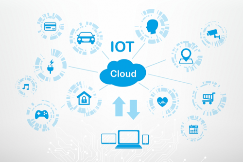 IoT Cloud Platform'