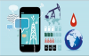 Oil & Gas Mobility Label Market'