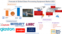 Forecast of Global Glass Processing Equipment Market 2023