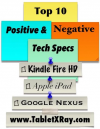 Kindle Fire HD Review'
