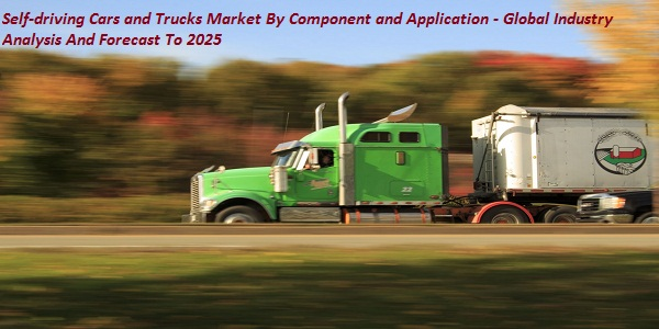 Self-driving Cars and Trucks Market