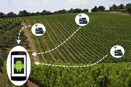 2018 Global Agricultural Wireless Sensors Industry Report &a'