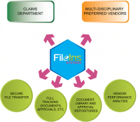 FileIns Systems Inc. Launches a Collaborative Electronic Wor