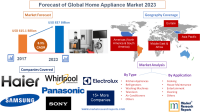 Forecast of Global Home Appliance Market 2023