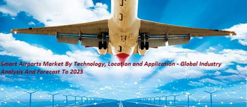 Smart Airports Market'
