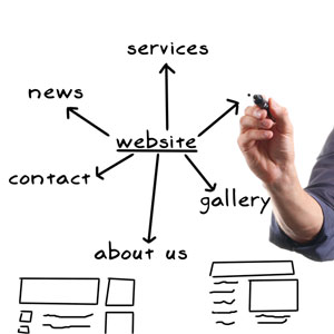Explore The World Of Fort Lauderdale Web Design'