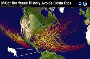 Costa Rica Hurricanes'