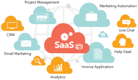 SaaS-based CRM Software