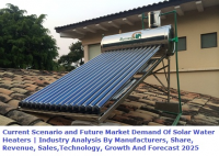 Future Market Demand of Solar Water Heaters