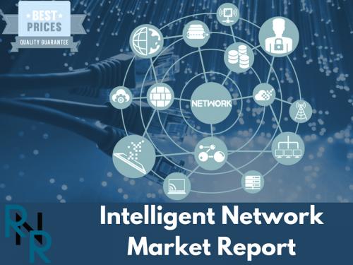Intelligent Network Market'