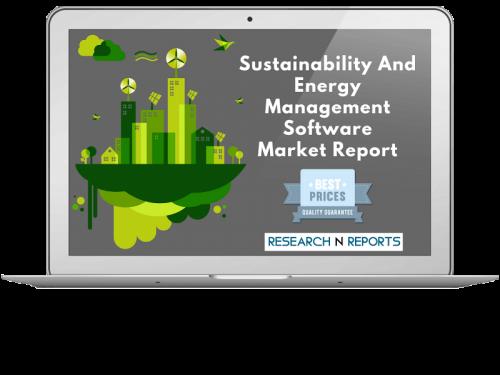 Sustainability And Energy Management Software Market'