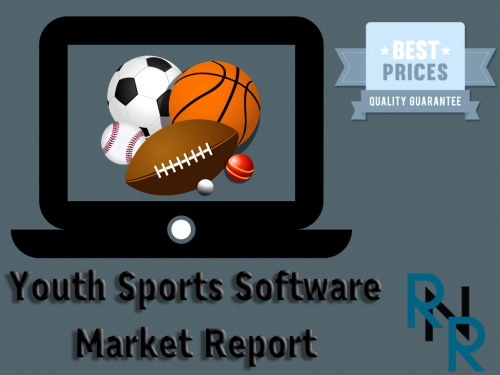 Youth Sports Software Market'