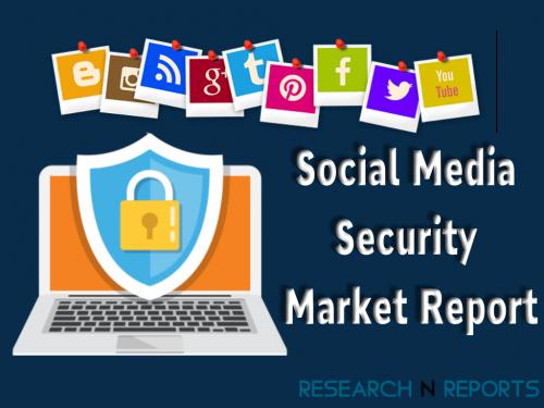 Social Media Security Market'