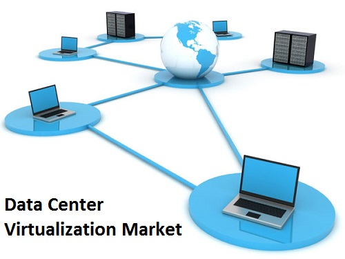 Know the details about Data Center Virtualization market | M'