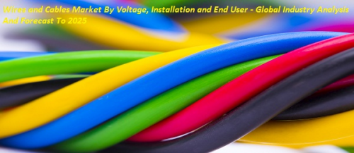 Wires and Cables Market'