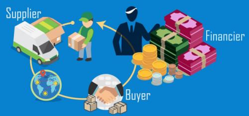 Supply Chain Finance'