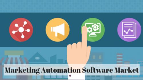 Marketing Automation Software'