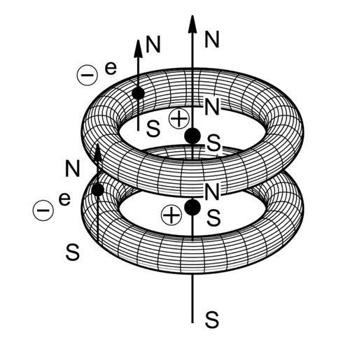 Magnecule Diagram'