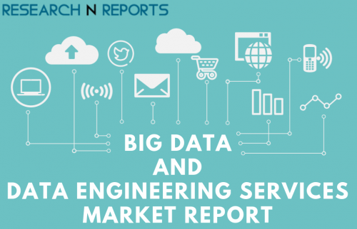 Big Data And Data Engineering Services Market'
