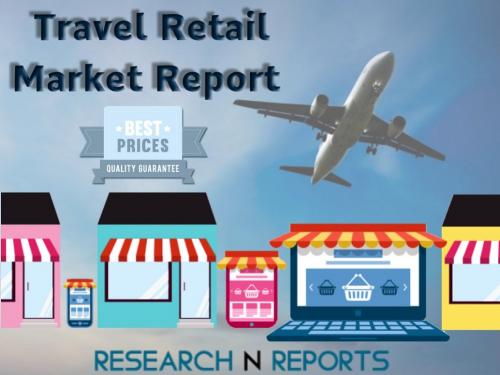 Travel Retail Market'