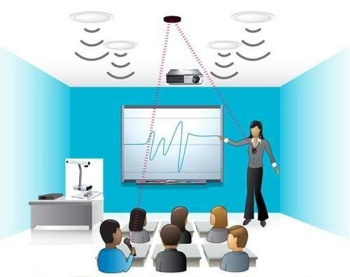 Education Technology (Ed Tech) and Smart Classrooms Market'