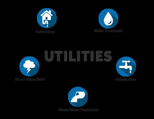 Utilities Energy Management Software'