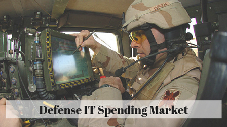 Defense IT Spending Market'