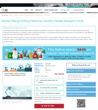 Global Milling-Drilling Machine Industry Market Research