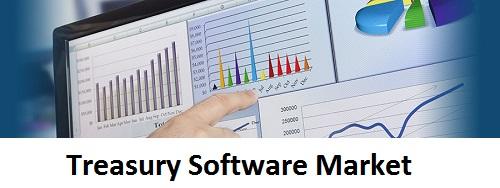 Treasury Software Market'
