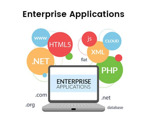 Enterprise Applications Software'