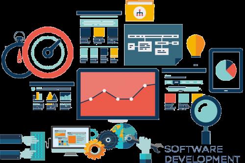 Software Design And Development'