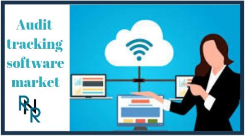 Audit Tracking Software Market'