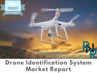 Drone Identification System Market