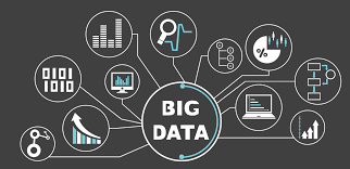 Global Big Data Analytics knowledge services Market Forecast'