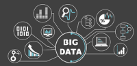 Global Big Data Analytics knowledge services Market Forecast