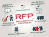 Request for Proposal (RPF) software market'