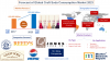 Forecast of Global Craft Soda Consumption Market 2023'