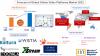 Forecast of Global Online Video Platforms Market 2023'