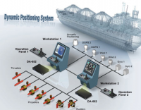 Dynamic Positioning System