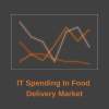 IT Spending in Food Delivery Market'