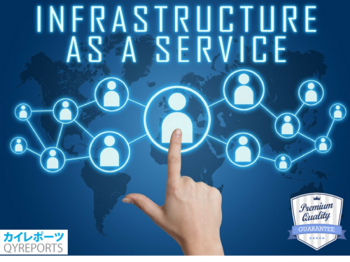 Infrastructure-As-A-Service (IaaS) Market'