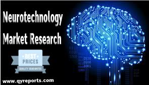 Neurotechnology Market'