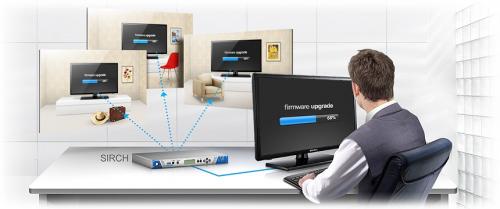 Smart Hospitality Market by Software'