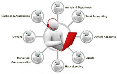 Property Management Software'